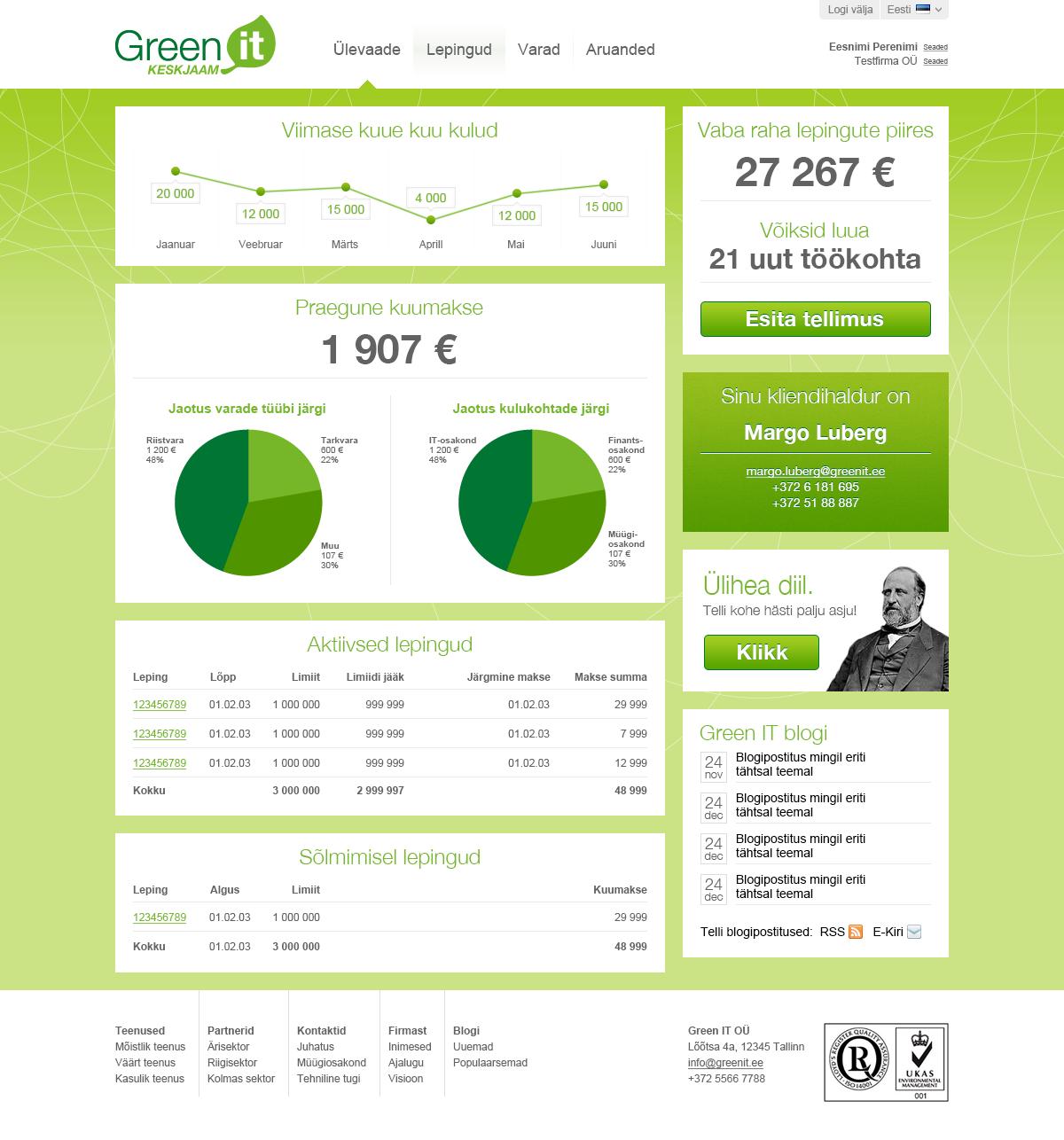 greenit.varahaldus-portfolio